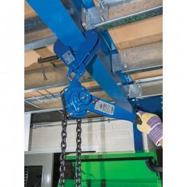 Draper Chain Lever Hoist (0.75 Tonne)